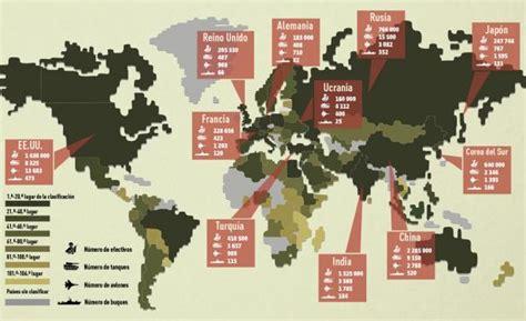 Uruguay es el país más débil militarmente de la Región ...