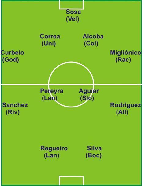 Uruguayos en el Futbol Argentino!   Taringa!