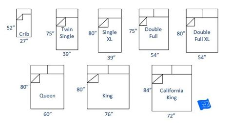 US bed sizes   a handy little pin for you. Visit the page ...