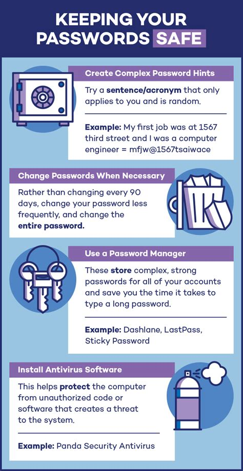 Using a Password Manager to Improve Password Security ...
