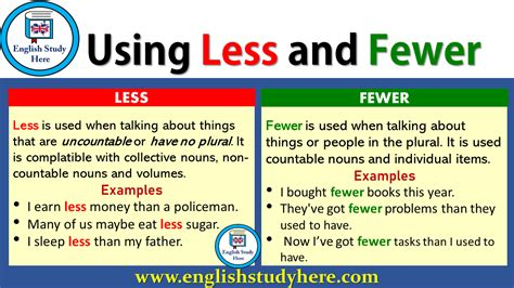 Using Less and Fewer   English Study Here