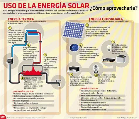 Uso de la energía solar ¿Cómo aprovecharla? Esta energía ...
