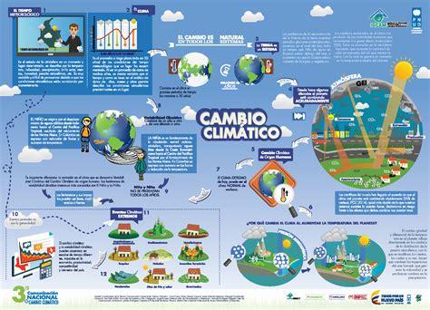 VACUUM MEDIA STUDIO | vacuum media studio cambio climatico