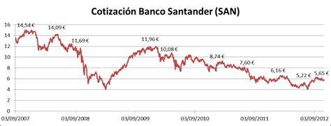 Valor Nominal Acciones Banco Santander   orcucredito