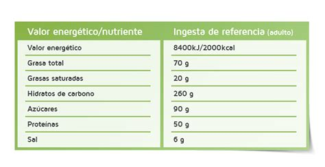 Valores Nutricionales De Alimentos   SEONegativo.com