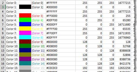 VBA: La Paleta de Colores en VBA para Excel  .Color vs ...