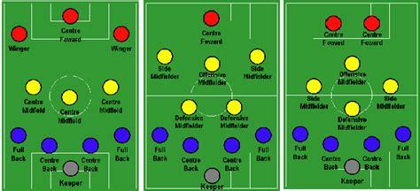 VCF Blog: Variantes tácticas para la nueva temporada