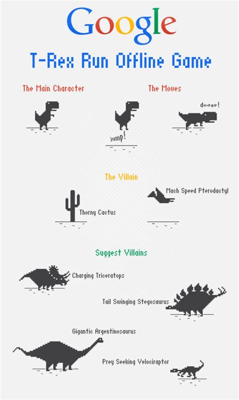 Vector Fan Art : Google T Rex Run by Vectoraiser on DeviantArt