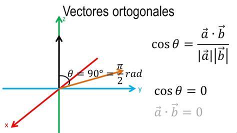 Vector Paralelo Definicion   Vernajoyce Blogs