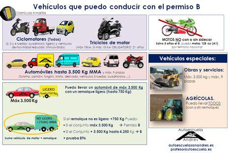 Vehículos que se pueden conducir con el permiso B ...