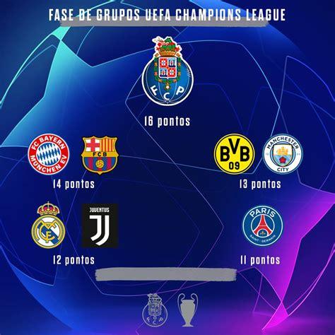 Vencedores da fase de grupos da UEFA Champions League 2018 ...