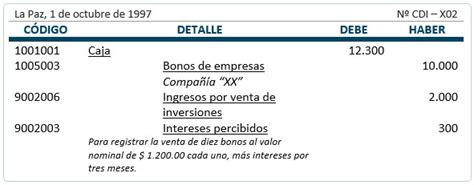 Venta de bonos   Inversiones   Contabilidad Intermedia ...