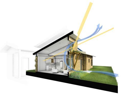 Ventajas de la construcción de casas bioclimáticas ...