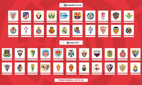 Ver Futbol Online GRATIS   Pomelo TV Liga 2019 20【 FUNCIONA】