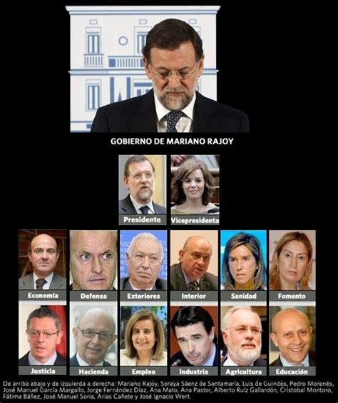 Verguenza Politica: Ministros del gobierno de Mariano Rajoy