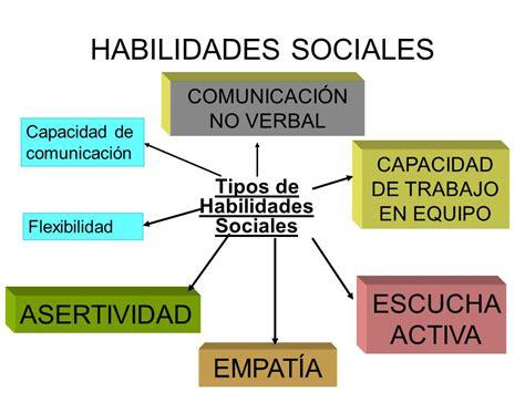 Viaje Profesional: Las Habilidades Sociales
