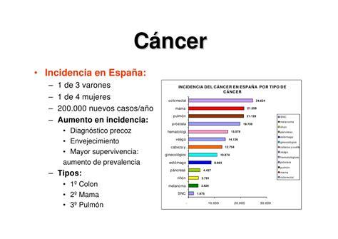 Vida saludable y prevención del cáncer