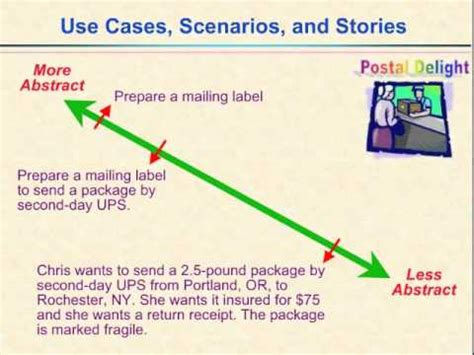 Video 12   Use Cases, Scenarios, and Stories   YouTube