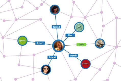 Visually Blog Using Graphs to Visualize Movie Character ...