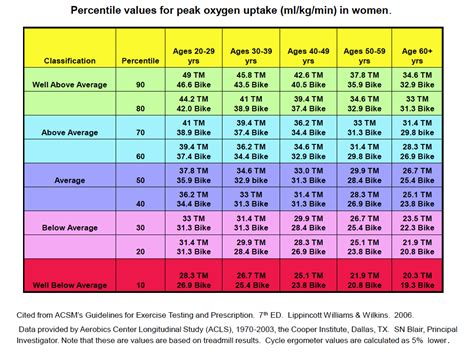 VO2 Max Test and Heart Rate Training | Zucchini Runner