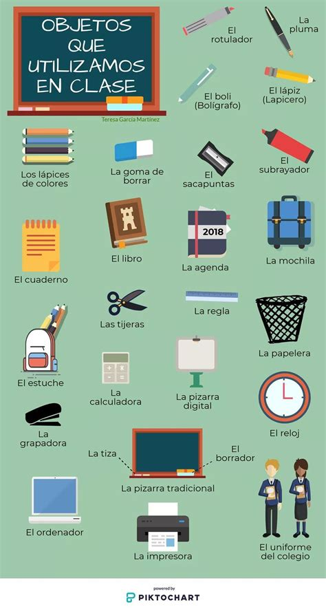 Vocabulario: el salón de clase | Learning spanish, Spanish ...
