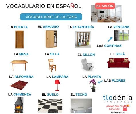 Vocabulary of the house: the parts of the house and the ...