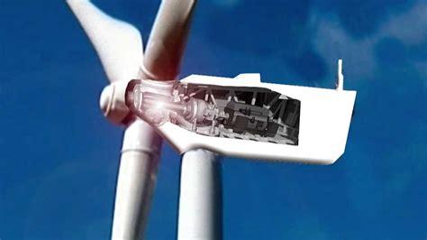 Você sabe como funciona a Energia Eólica?   YouTube