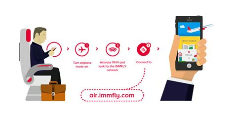 Volotea partners with Immfly on BYOD entertainment platform