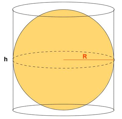Volumen esfera. Volumen de la esfera.Formula volumen esfera.