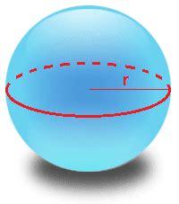 Volumen y área de una esfera. Ejercicios resueltos paso a paso