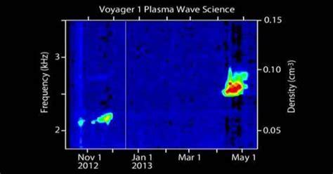 Vuelta por el Universo: los sonidos del espacio exterior ...