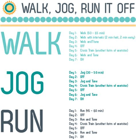 walk, jog or run off the weight! #exercise   Great Ideas ...