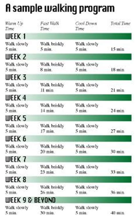 Walking for Weight Loss   Obesity Network