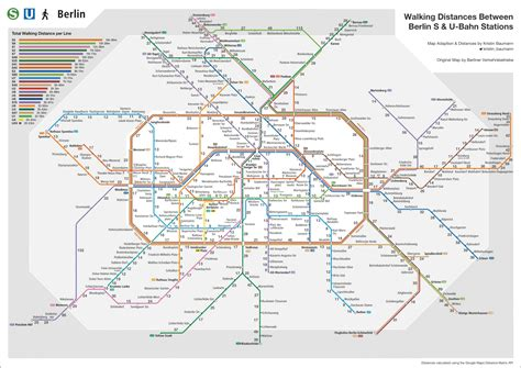 Walking the Berlin S  & U Bahn Network – Kristin Baumann ...