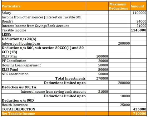 Want to calculate your income tax? Here s how you can do ...