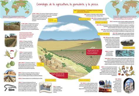 Web del ministerio de agricultura de méxico para educación ...