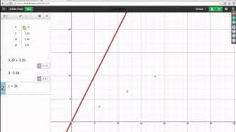 Webinar: Introduction to the Desmos Graphing Calculator ...