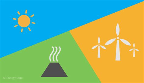 What are examples of Renewable Energy Sources? | EnergySage