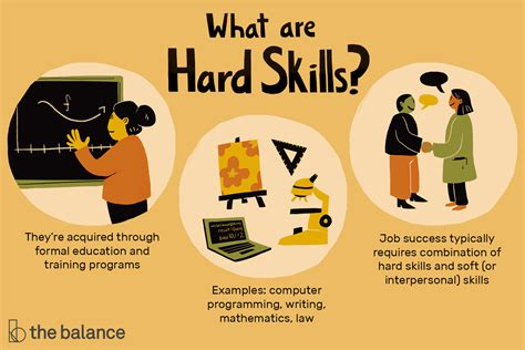 What Are Hard Skills?