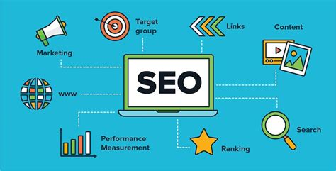 What are the benefits of SEO marketing services?