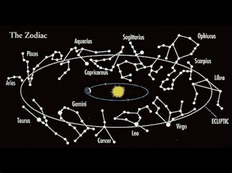 What are Zodiac Constellations?   YouTube