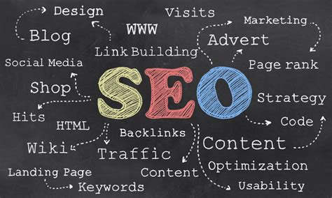 What Does SEO Stand For in 2018?