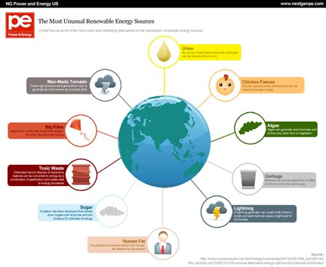 what is a renewable energy source1000 x 822 64 kb png x ...