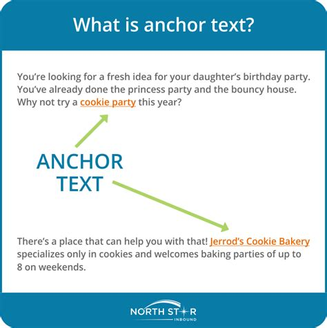 What is Anchor Text? The 2020 Guide to Optimizing Anchor Text