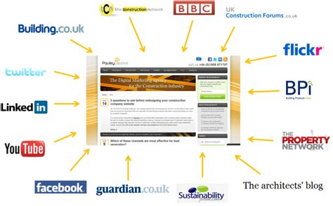 What is link building and how can I build more links to my ...