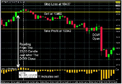 What is online stock trading system ~ omosajuze.web.fc2.com