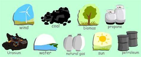 What is Renewable Energy? Sources of Renewable Energy.