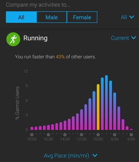 What is the average running speed of a human?   Quora