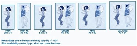 What is the best bed size/type for my body?   Quora