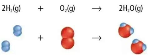 What is the chemical equation of water?   Quora